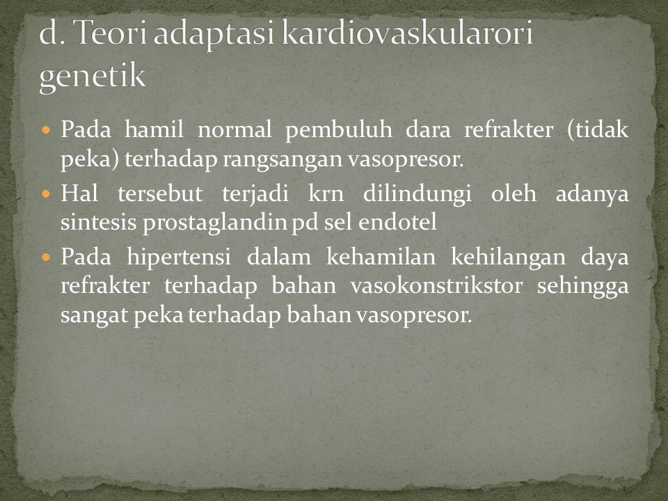 Pada hamil normal pembuluh dara refrakter (tidak peka) terhadap rangsangan vasopresor.