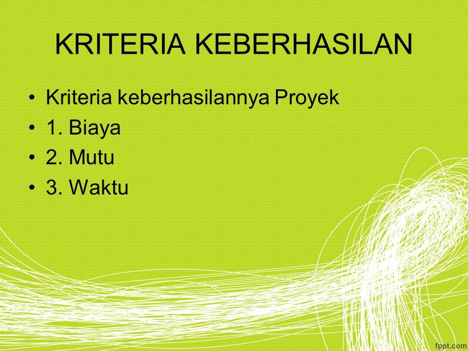 Pengukuran Permintaan Studi Kelayakan Proyek Metoda Regresi & Korelasi 1.