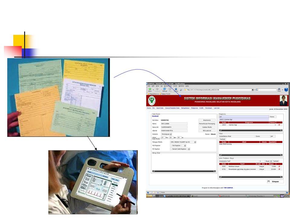 PENDIDIKAN CBE (Computer Based Education), CAI (Computer Assisted Instruction),