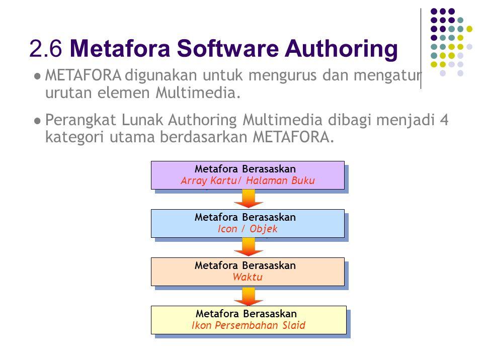 2.6 Metafora Software Authoring METAFORA digunakan untuk mengurus dan mengatur urutan elemen Multimedia.