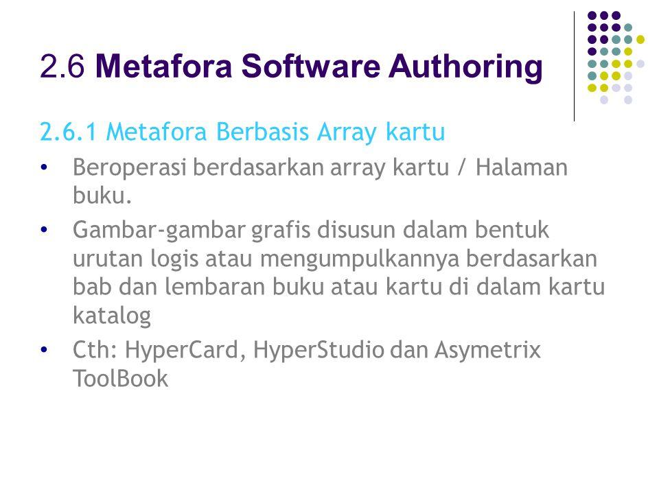 2.6.1 Metafora Berbasis Array kartu Beroperasi berdasarkan array kartu / Halaman buku.