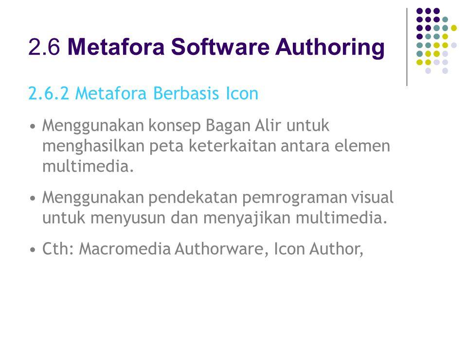 2.6.2 Metafora Berbasis Icon Menggunakan konsep Bagan Alir untuk menghasilkan peta keterkaitan antara elemen multimedia.