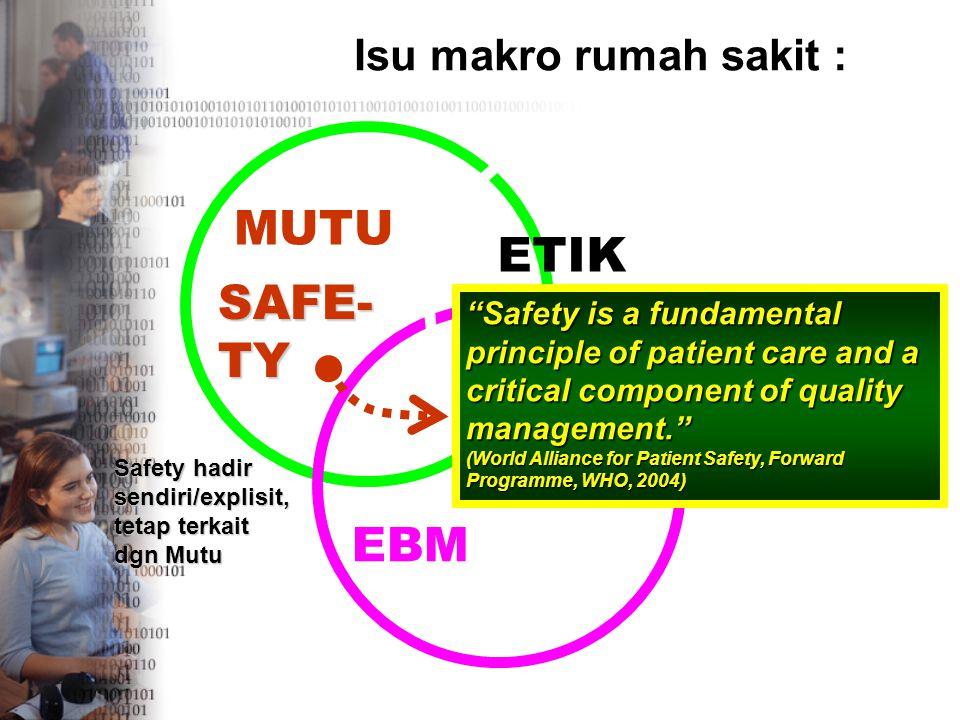 "EBM MUTU ETIK Isu makro rumah sakit : SAFE- TY Safety hadir sendiri/explisit, tetap terkait dgn Mutu ""Safety is a fundamental principle of patient car"