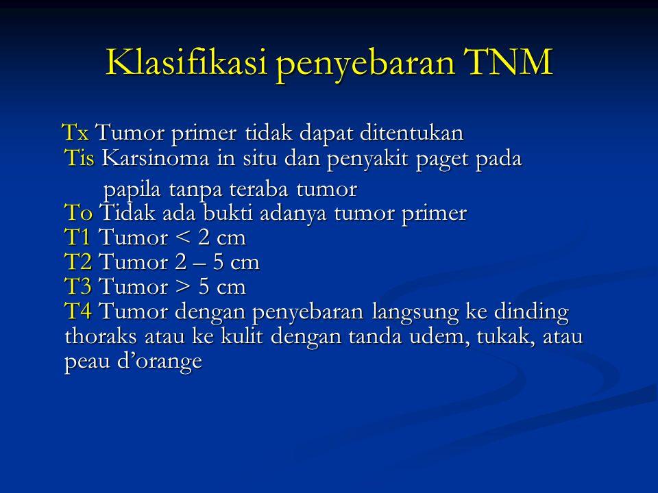 Klasifikasi penyebaran TNM Tx Tumor primer tidak dapat ditentukan Tis Karsinoma in situ dan penyakit paget pada Tx Tumor primer tidak dapat ditentukan