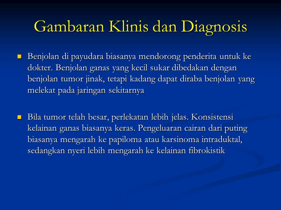 Gambaran Klinis dan Diagnosis Benjolan di payudara biasanya mendorong penderita untuk ke dokter. Benjolan ganas yang kecil sukar dibedakan dengan benj