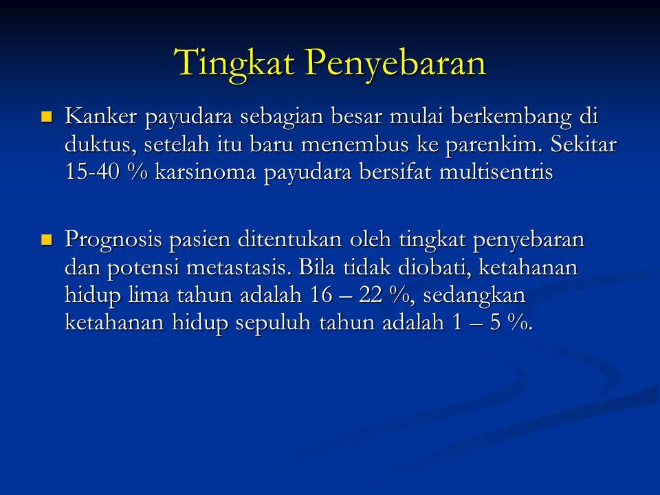 P ada penyebaran di luar daerah lokoregional, yaitu di luar kawasan payudara dan ketiak, bedah payudara tidak berguna karena penderita tidak dapat sembuh.