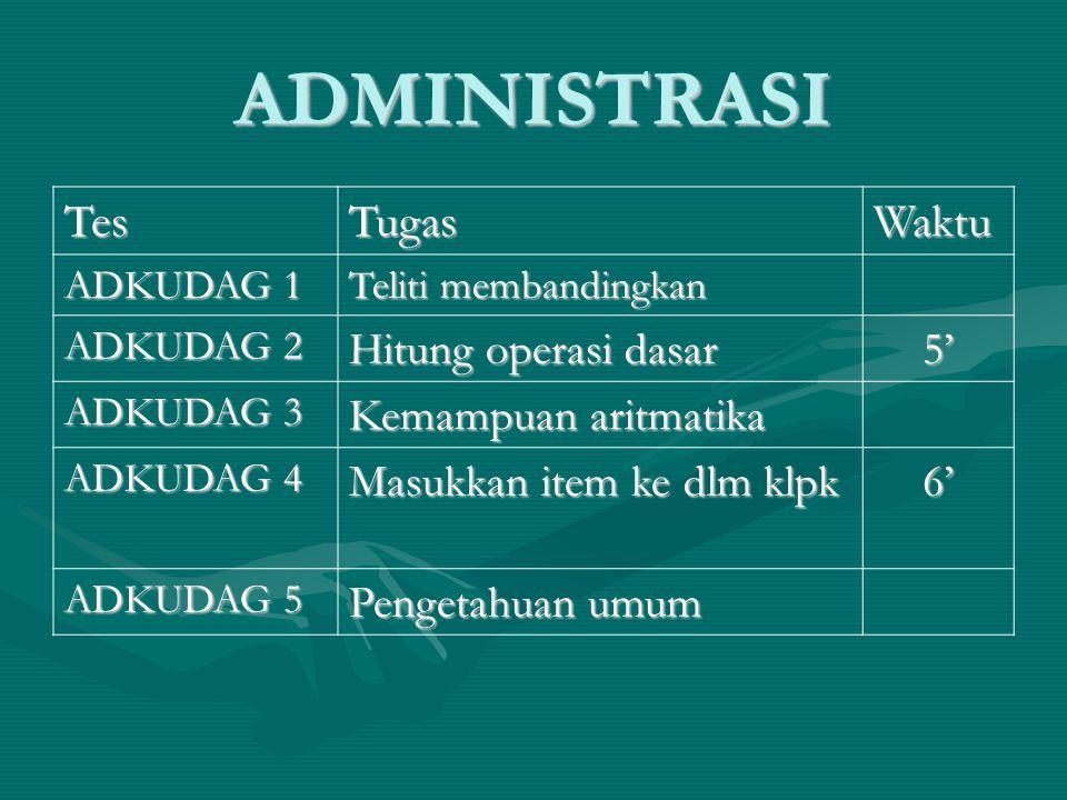 ADMINISTRASI TesTugasWaktu ADKUDAG 1 Teliti membandingkan ADKUDAG 2 Hitung operasi dasar 5' ADKUDAG 3 Kemampuan aritmatika ADKUDAG 4 Masukkan item ke