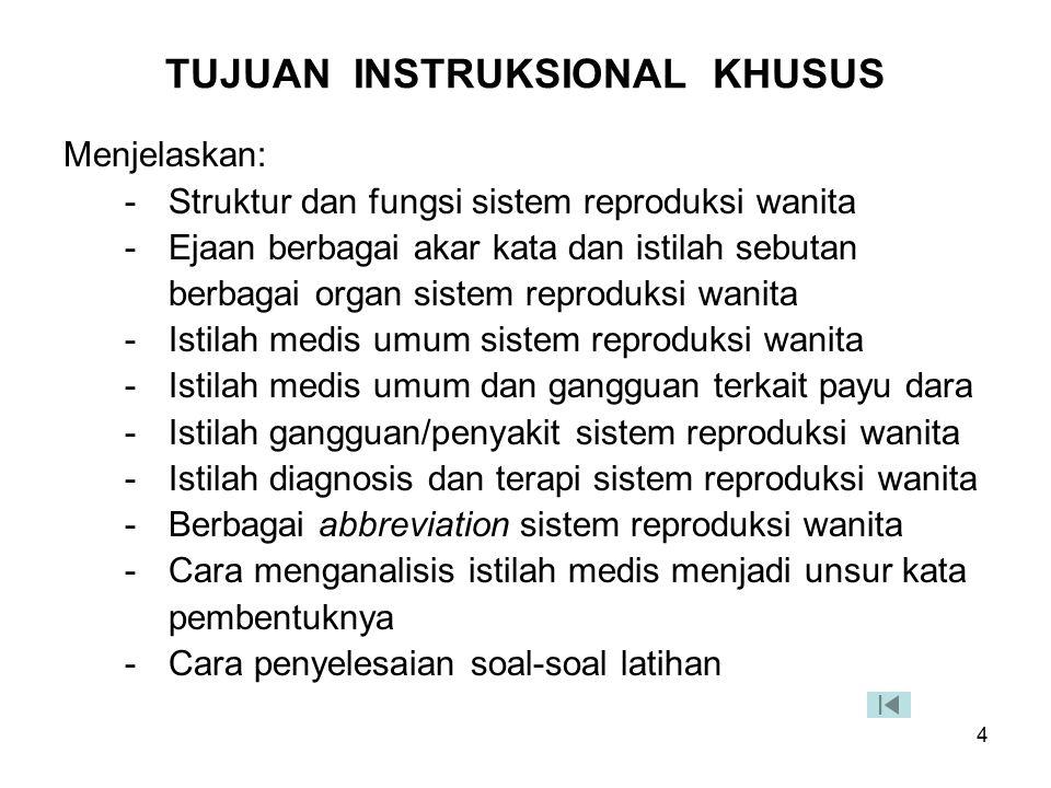 4 TUJUAN INSTRUKSIONAL KHUSUS Menjelaskan: -Struktur dan fungsi sistem reproduksi wanita -Ejaan berbagai akar kata dan istilah sebutan berbagai organ