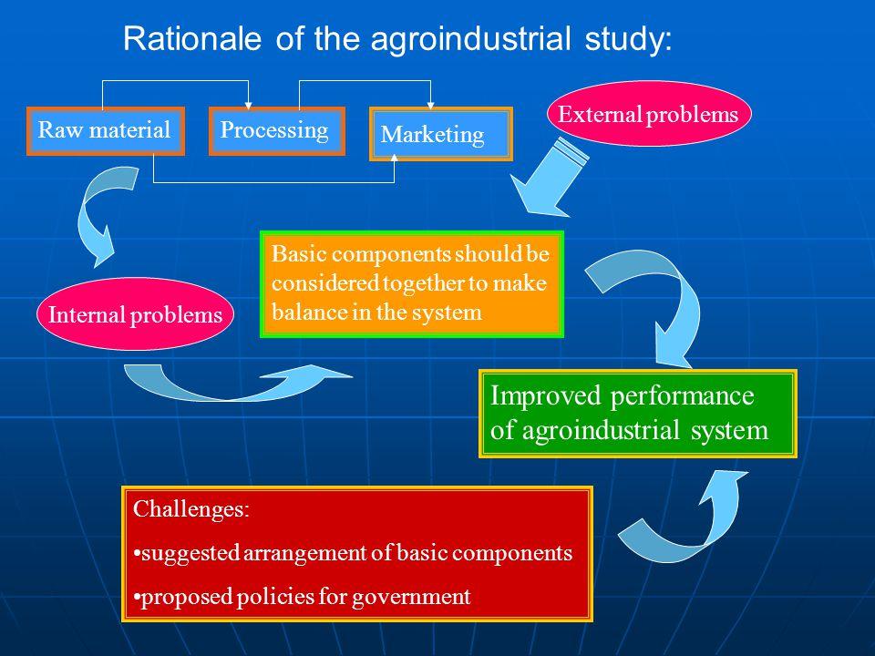 Penentu kualitas bahan baku 1.Input : faktor genetic dari tumbuhan dan hewan.