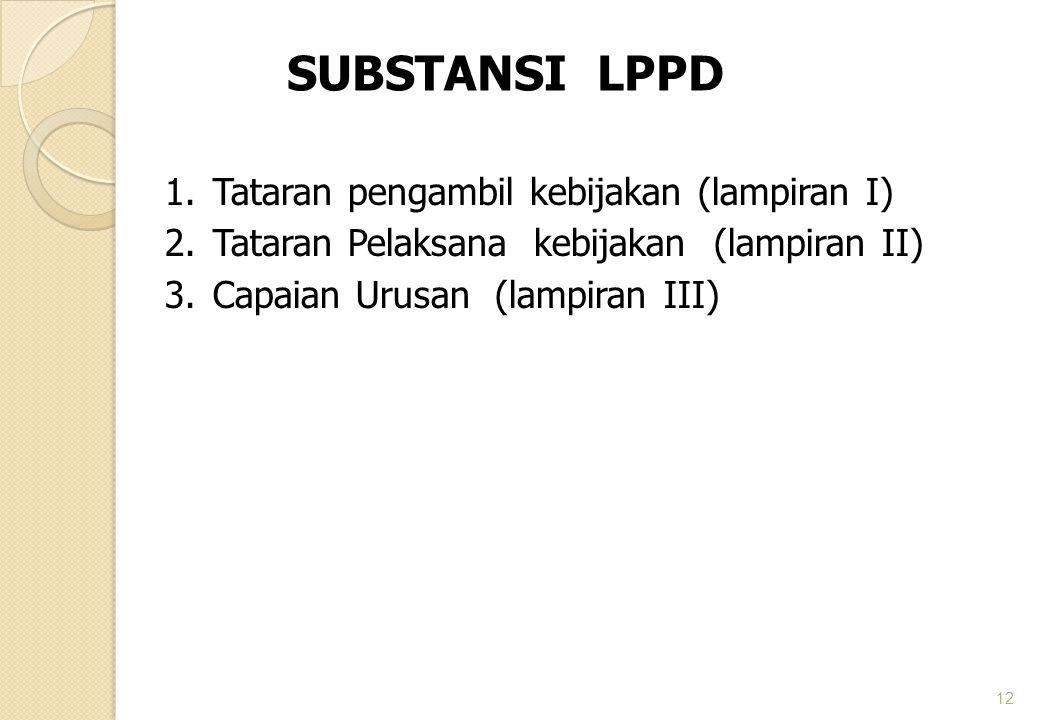 SUBSTANSI LPPD 1.Tataran pengambil kebijakan (lampiran I) 2.Tataran Pelaksana kebijakan (lampiran II) 3.Capaian Urusan (lampiran III) 12