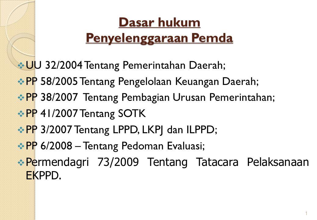 Dasar hukum Penyelenggaraan Pemda 1  UU 32/2004 Tentang Pemerintahan Daerah;  PP 58/2005 Tentang Pengelolaan Keuangan Daerah;  PP 38/2007 Tentang P
