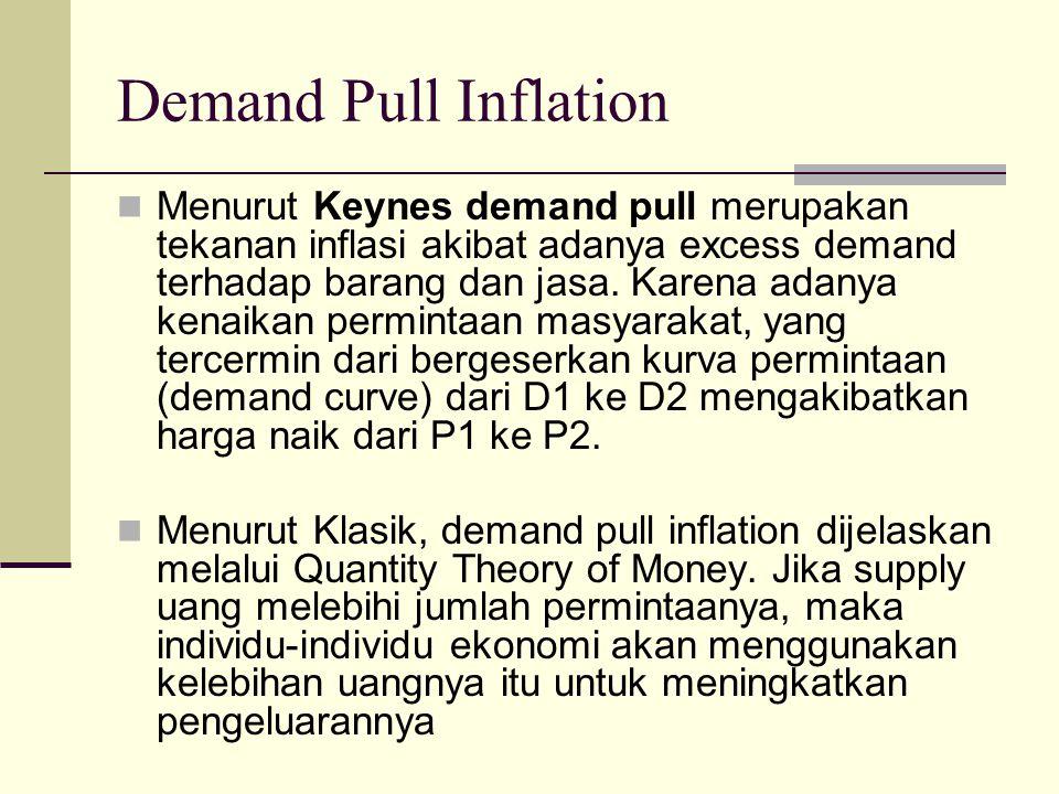 Demand Pull Inflation Menurut Keynes demand pull merupakan tekanan inflasi akibat adanya excess demand terhadap barang dan jasa. Karena adanya kenaika