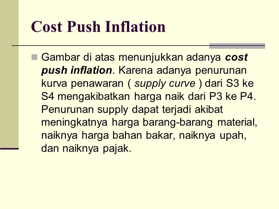 Cost Push Inflation Gambar di atas menunjukkan adanya cost push inflation. Karena adanya penurunan kurva penawaran ( supply curve ) dari S3 ke S4 meng