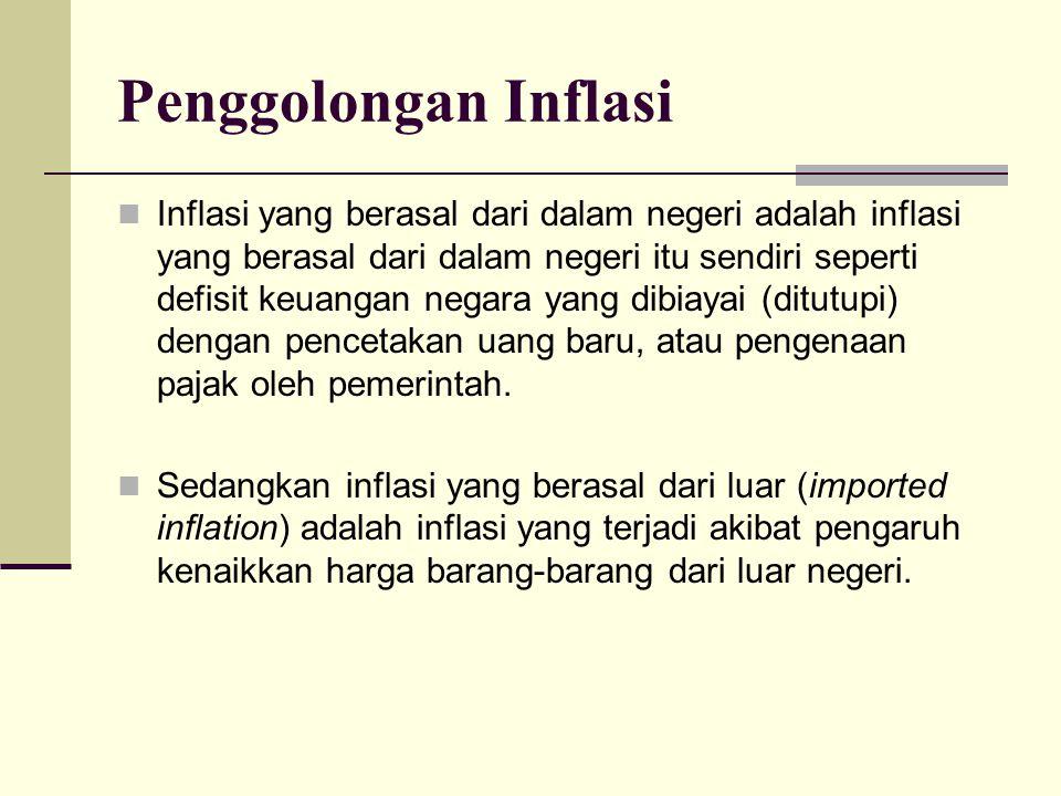 Penggolongan Inflasi Inflasi yang berasal dari dalam negeri adalah inflasi yang berasal dari dalam negeri itu sendiri seperti defisit keuangan negara