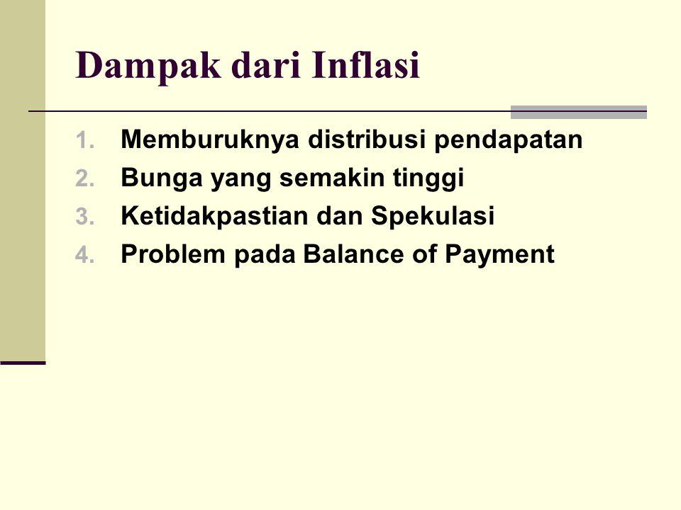 Dampak dari Inflasi 1. Memburuknya distribusi pendapatan 2. Bunga yang semakin tinggi 3. Ketidakpastian dan Spekulasi 4. Problem pada Balance of Payme