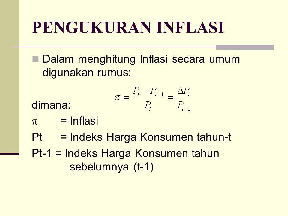 PENGUKURAN INFLASI Dalam menghitung Inflasi secara umum digunakan rumus: dimana:  = Inflasi Pt = Indeks Harga Konsumen tahun-t Pt-1 = Indeks Harga Ko