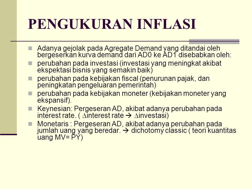 Hubungan inflasi dengan pengangguran Menurut A.W.