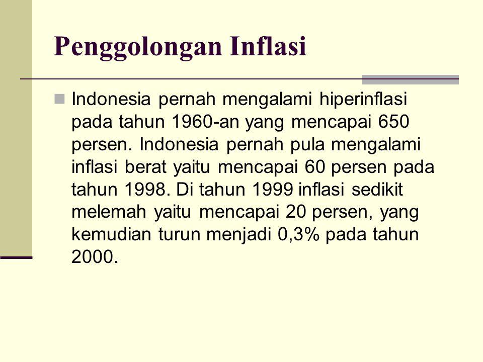 Penggolongan Inflasi Indonesia pernah mengalami hiperinflasi pada tahun 1960-an yang mencapai 650 persen. Indonesia pernah pula mengalami inflasi bera