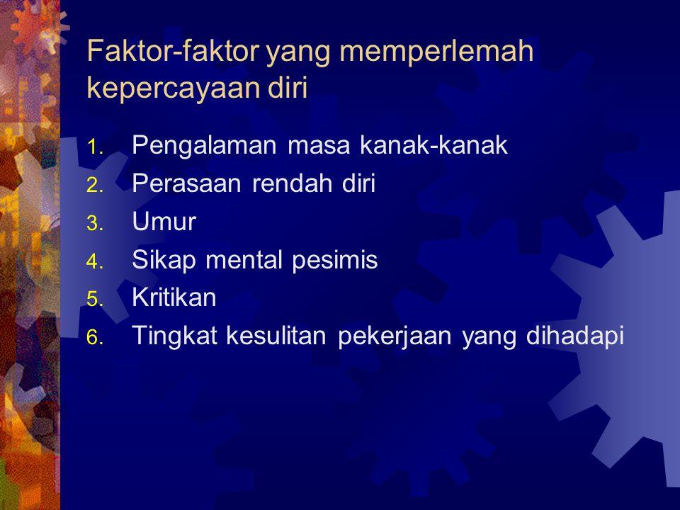 Faktor-faktor yang memperlemah kepercayaan diri 1. Pengalaman masa kanak-kanak 2. Perasaan rendah diri 3. Umur 4. Sikap mental pesimis 5. Kritikan 6.