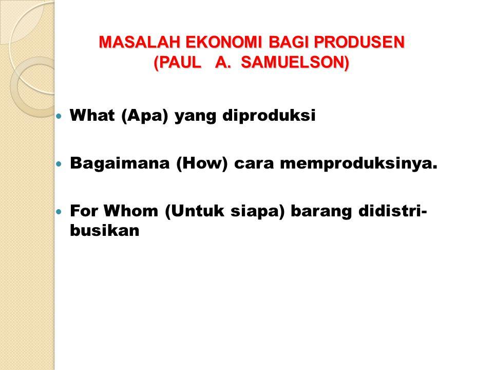 MASALAH EKONOMI BAGI PRODUSEN (PAUL A. SAMUELSON) What (Apa) yang diproduksi Bagaimana (How) cara memproduksinya. For Whom (Untuk siapa) barang didist