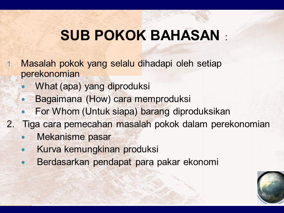 SUB POKOK BAHASAN : 1.