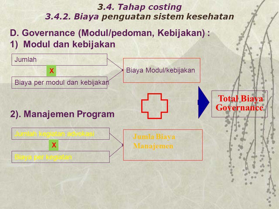 Biaya Modul/kebijakan Jumla Biaya Manajemen Biaya per modul dan kebijakan Jumlah Jumlah kegiatan advokasi Total Biaya Governance 3.4. Tahap costing 3.