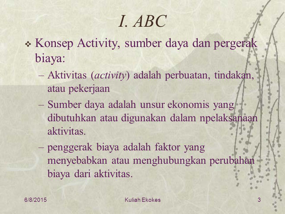 I. ABC  Konsep Activity, sumber daya dan pergerak biaya: –Aktivitas (activity) adalah perbuatan, tindakan, atau pekerjaan –Sumber daya adalah unsur e