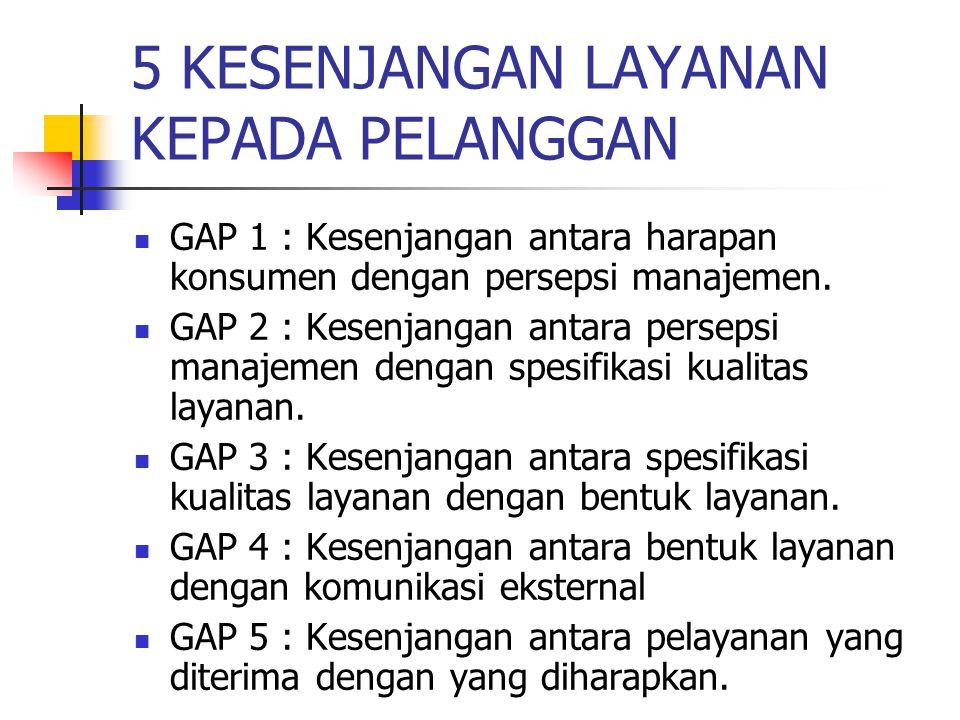 5 KESENJANGAN LAYANAN KEPADA PELANGGAN GAP 1 : Kesenjangan antara harapan konsumen dengan persepsi manajemen. GAP 2 : Kesenjangan antara persepsi mana