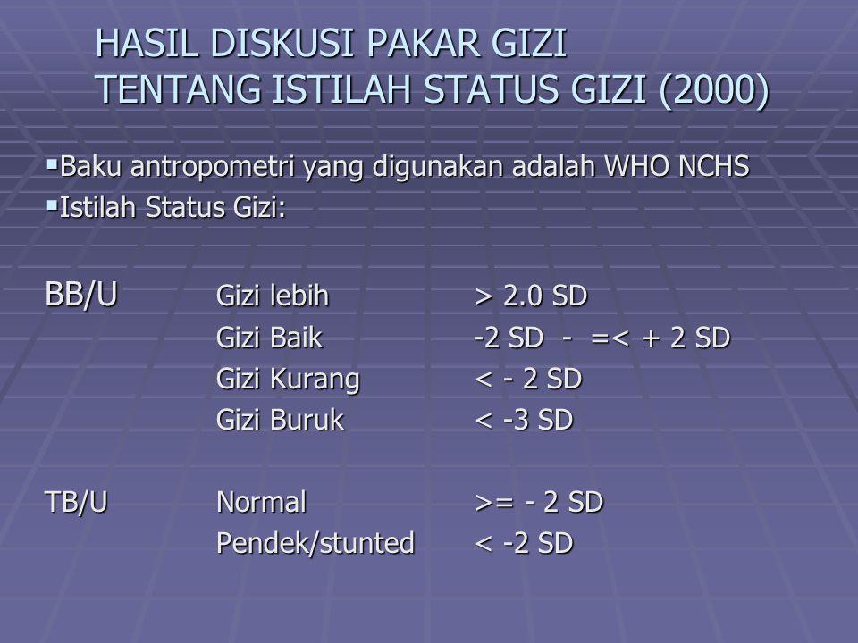 HASIL DISKUSI PAKAR GIZI TENTANG ISTILAH STATUS GIZI (2000)  Baku antropometri yang digunakan adalah WHO NCHS  Istilah Status Gizi: BB/U Gizi lebih>