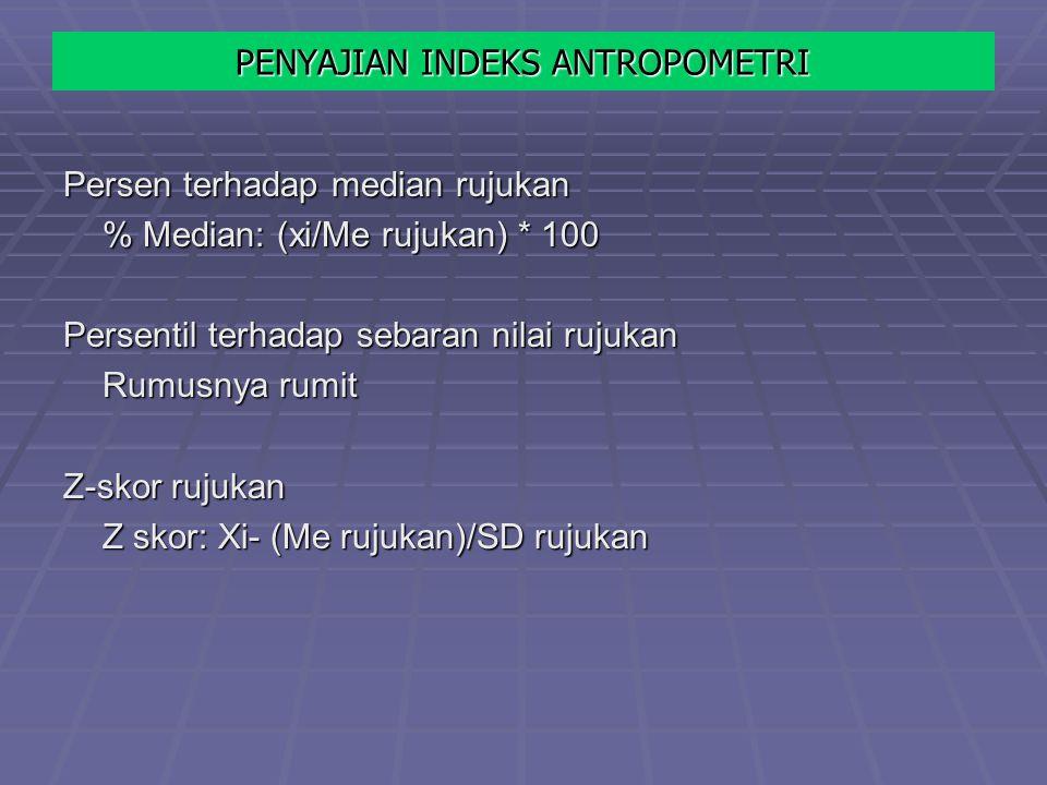 PENYAJIAN INDEKS ANTROPOMETRI Persen terhadap median rujukan % Median: (xi/Me rujukan) * 100 % Median: (xi/Me rujukan) * 100 Persentil terhadap sebara