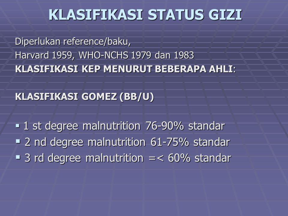 KLASIFIKASI STATUS GIZI Diperlukan reference/baku, Harvard 1959, WHO-NCHS 1979 dan 1983 KLASIFIKASI KEP MENURUT BEBERAPA AHLI: KLASIFIKASI GOMEZ (BB/U