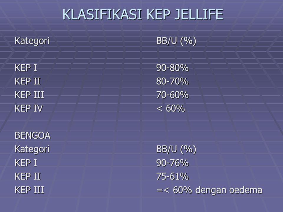 KLASIFIKASI KEP JELLIFE KategoriBB/U (%) KEP I90-80% KEP II80-70% KEP III70-60% KEP IV< 60% BENGOA KategoriBB/U (%) KEP I90-76% KEP II75-61% KEP III=<