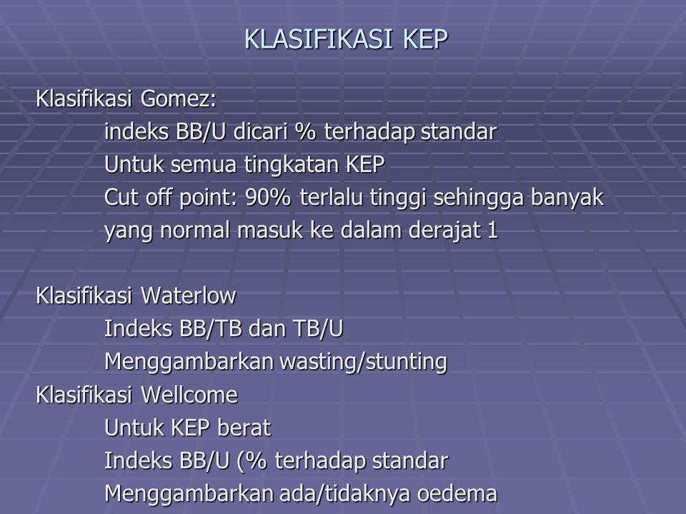 KLASIFIKASI KEP Klasifikasi Gomez: indeks BB/U dicari % terhadap standar Untuk semua tingkatan KEP Cut off point: 90% terlalu tinggi sehingga banyak y