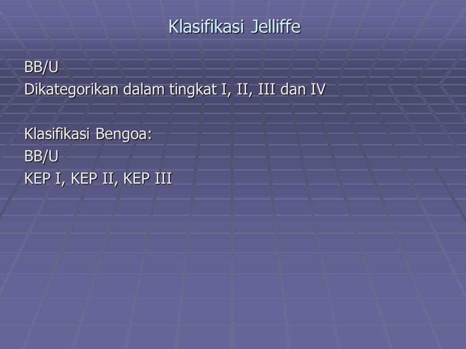 Klasifikasi Jelliffe BB/U Dikategorikan dalam tingkat I, II, III dan IV Klasifikasi Bengoa: BB/U KEP I, KEP II, KEP III