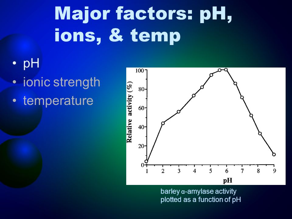 Major factors: pH, ions, & temp pH ionic strength temperature barley α -amylase activity plotted as a function of pH