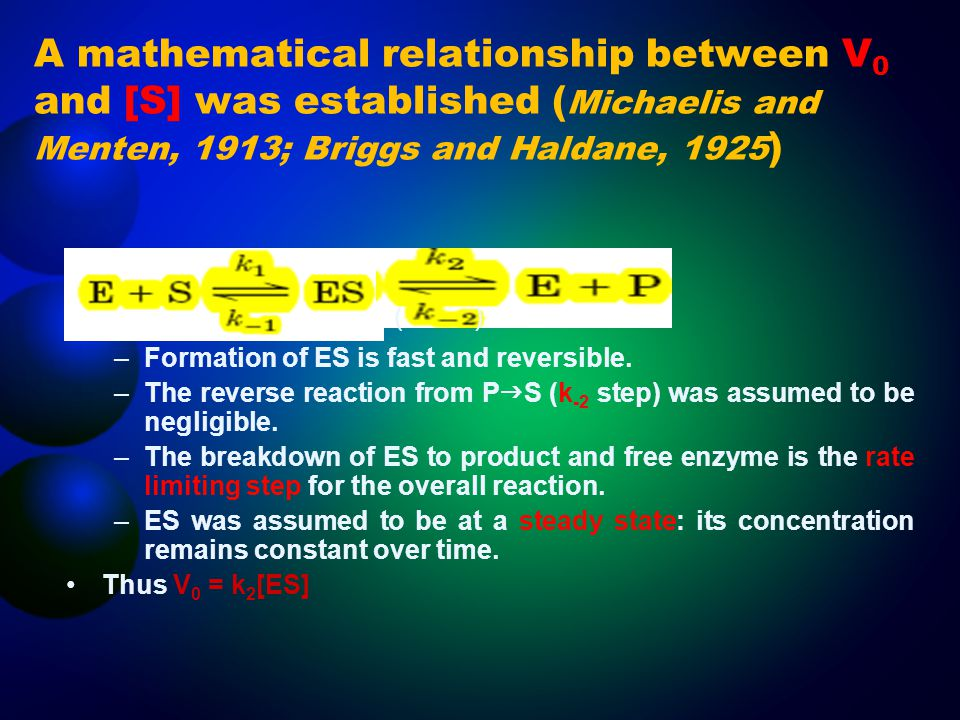 A mathematical relationship between V 0 and [S] was established ( Michaelis and Menten, 1913; Briggs and Haldane, 1925 ) E + S ES E + P –Formation of