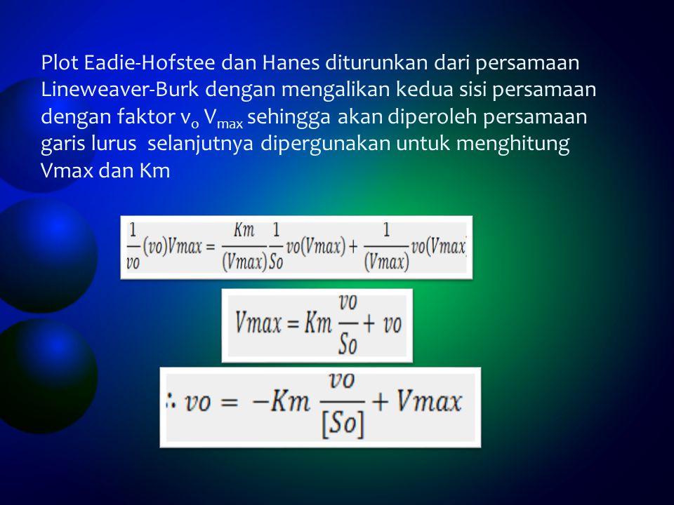 Plot Eadie-Hofstee dan Hanes diturunkan dari persamaan Lineweaver-Burk dengan mengalikan kedua sisi persamaan dengan faktor v o V max sehingga akan di
