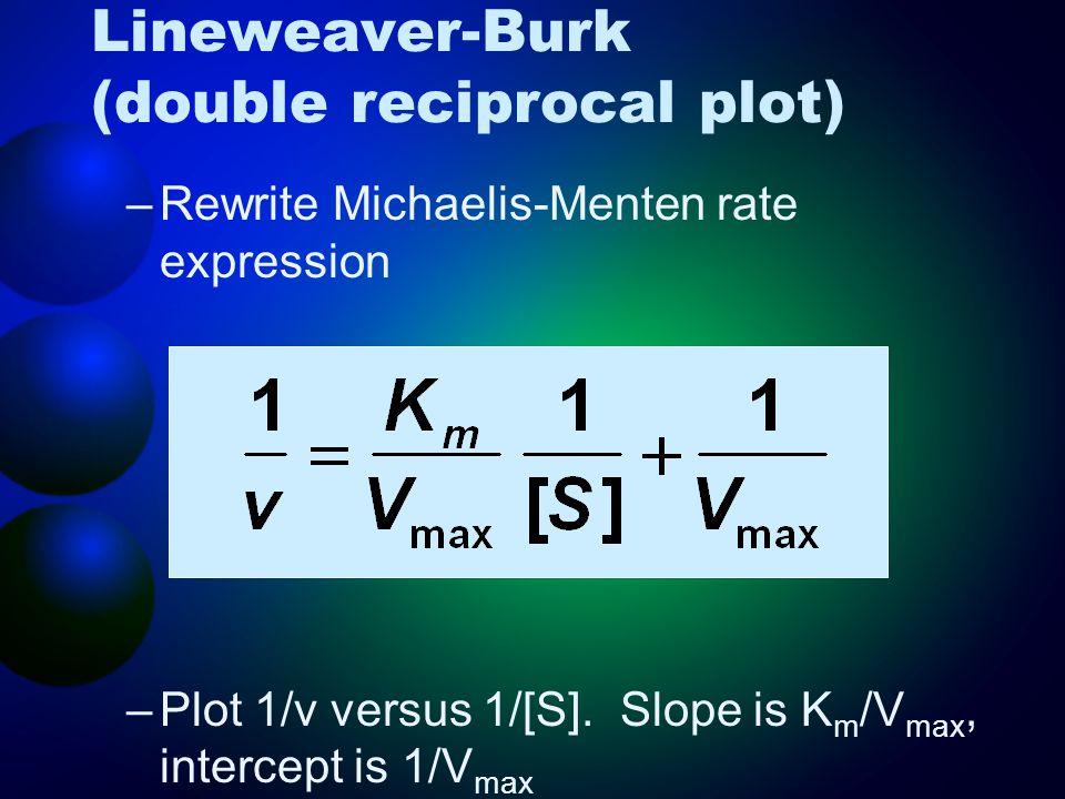 –Rewrite Michaelis-Menten rate expression –Plot 1/v versus 1/[S]. Slope is K m /V max, intercept is 1/V max Lineweaver-Burk (double reciprocal plot)