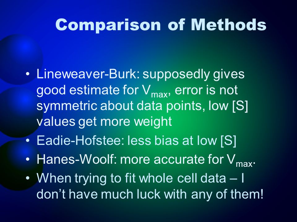 Comparison of Methods Lineweaver-Burk: supposedly gives good estimate for V max, error is not symmetric about data points, low [S] values get more wei
