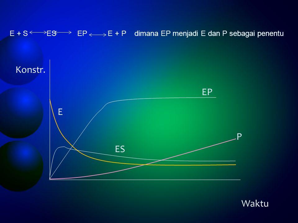 P E ES Waktu Konstr. E + S ES EP E + P dimana EP menjadi E dan P sebagai penentu EP