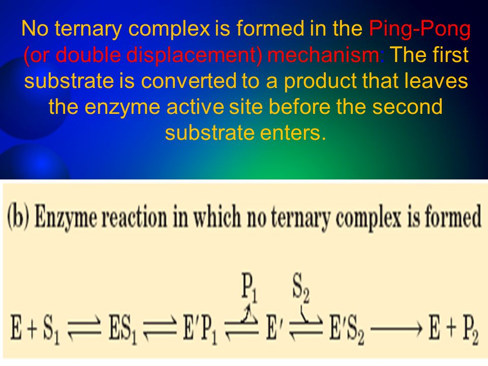 No ternary complex is formed in the Ping-Pong (or double displacement) mechanism: The first substrate is converted to a product that leaves the enzyme