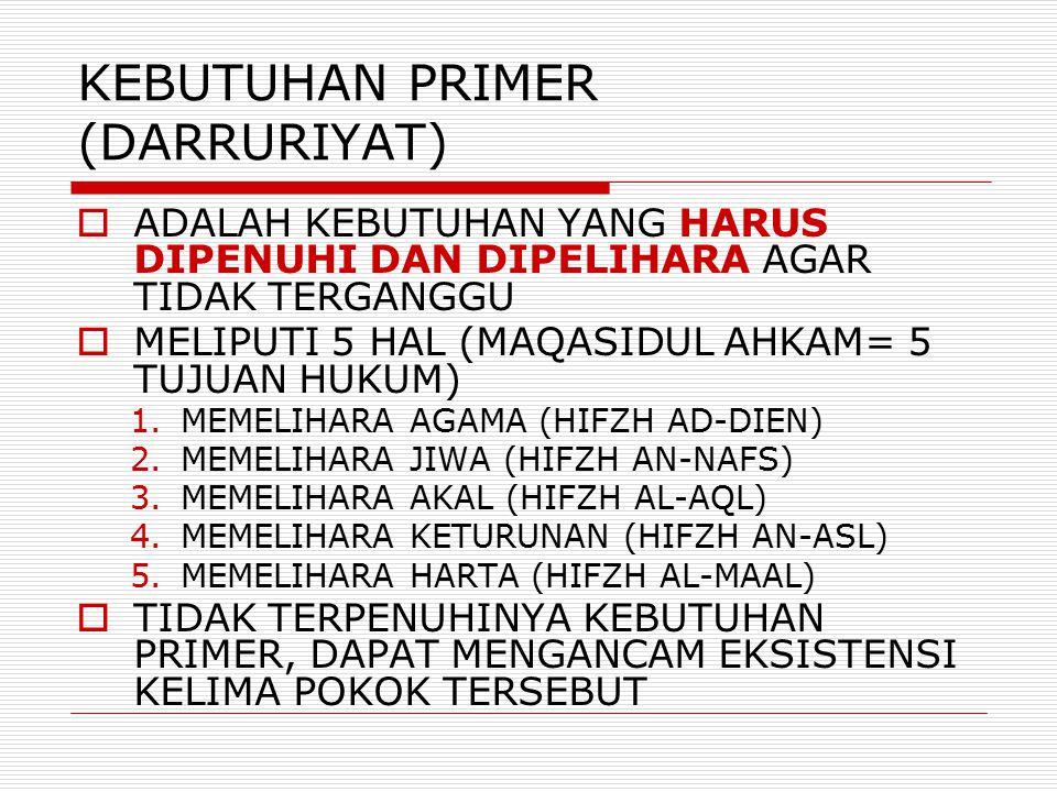 KEBUTUHAN PRIMER (DARRURIYAT)  ADALAH KEBUTUHAN YANG HARUS DIPENUHI DAN DIPELIHARA AGAR TIDAK TERGANGGU  MELIPUTI 5 HAL (MAQASIDUL AHKAM= 5 TUJUAN H