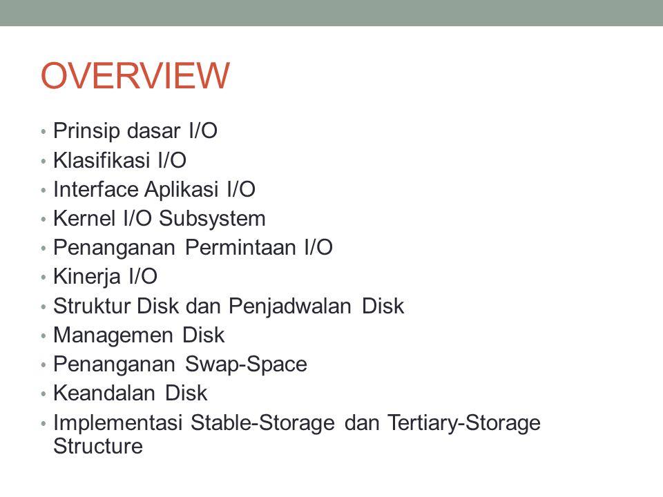 OVERVIEW Prinsip dasar I/O Klasifikasi I/O Interface Aplikasi I/O Kernel I/O Subsystem Penanganan Permintaan I/O Kinerja I/O Struktur Disk dan Penjadw