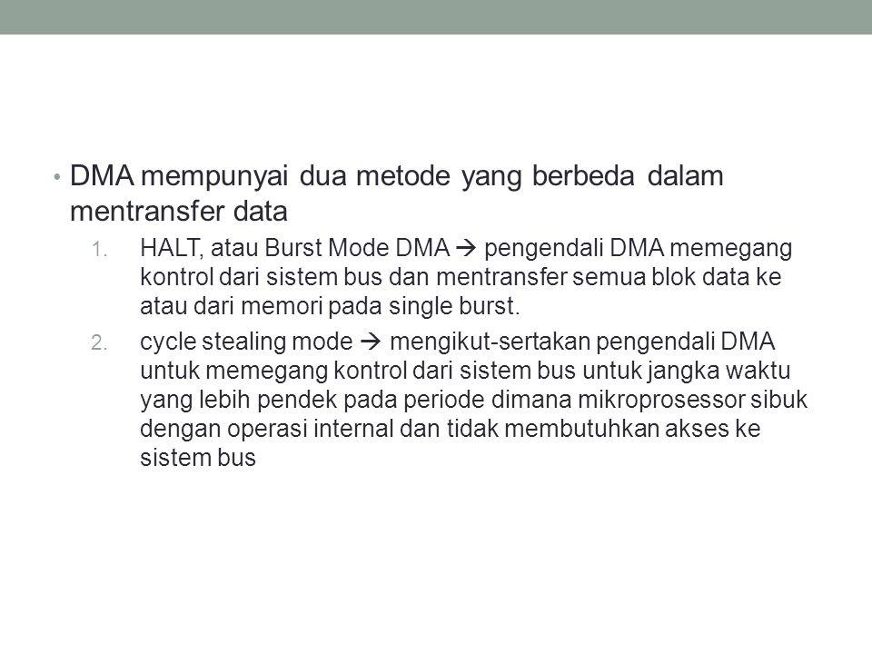 DMA mempunyai dua metode yang berbeda dalam mentransfer data 1. HALT, atau Burst Mode DMA  pengendali DMA memegang kontrol dari sistem bus dan mentra