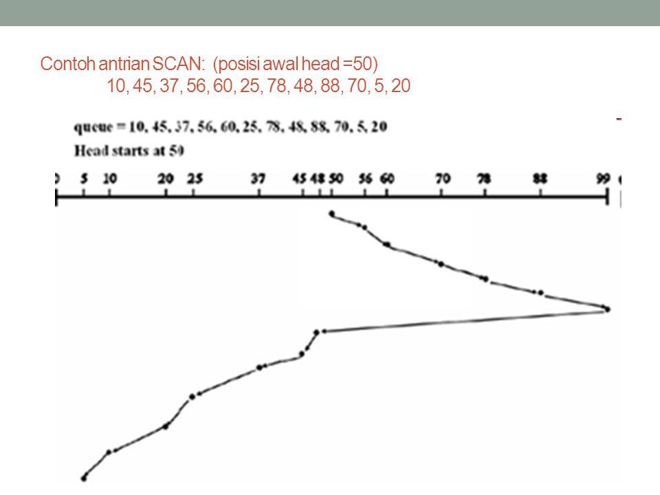 Contoh antrian SCAN: (posisi awal head =50) 10, 45, 37, 56, 60, 25, 78, 48, 88, 70, 5, 20
