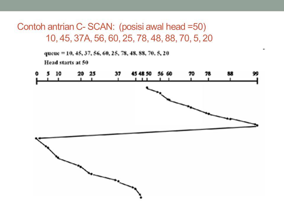 Contoh antrian C- SCAN: (posisi awal head =50) 10, 45, 37A, 56, 60, 25, 78, 48, 88, 70, 5, 20