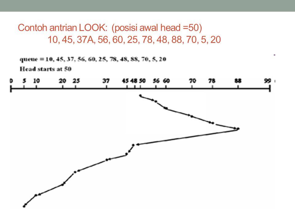 Contoh antrian LOOK: (posisi awal head =50) 10, 45, 37A, 56, 60, 25, 78, 48, 88, 70, 5, 20