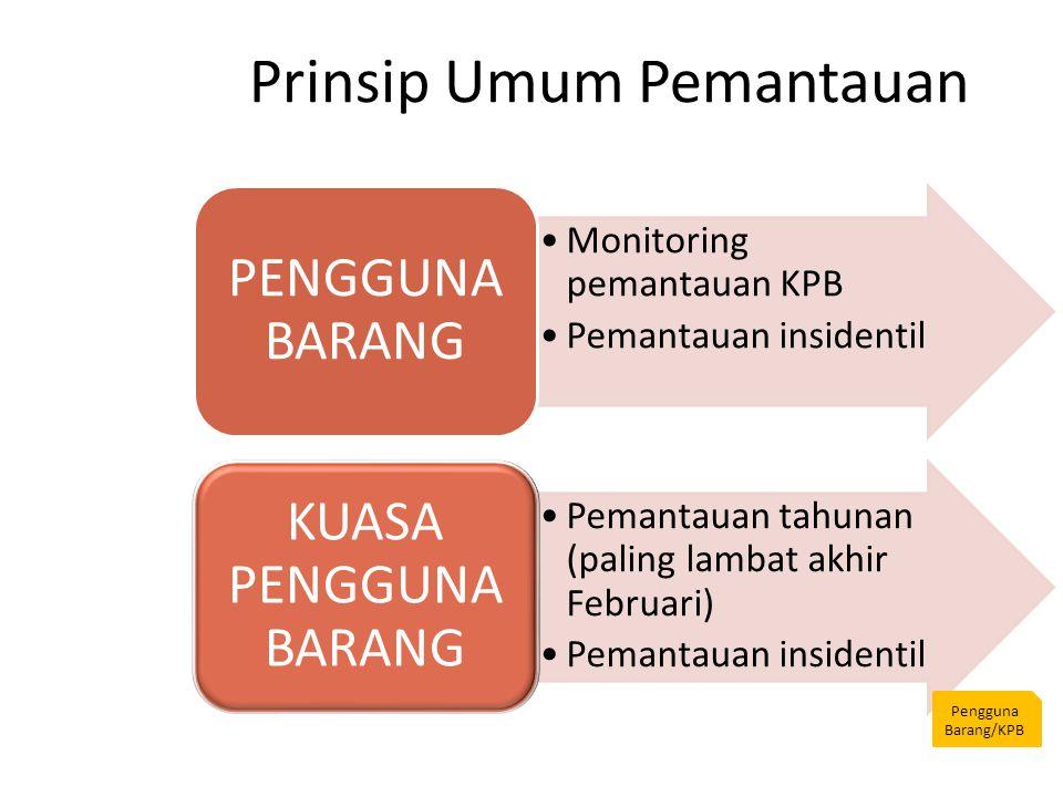 Prinsip Umum Pemantauan Monitoring pemantauan KPB Pemantauan insidentil PENGGUNA BARANG Pemantauan tahunan (paling lambat akhir Februari) Pemantauan i