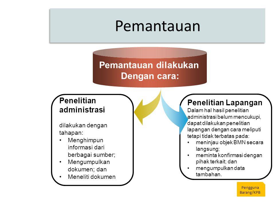 Pemantauan Pengguna Barang/KPB Penelitian administrasi dilakukan dengan tahapan: Menghimpun informasi dari berbagai sumber; Mengumpulkan dokumen; dan