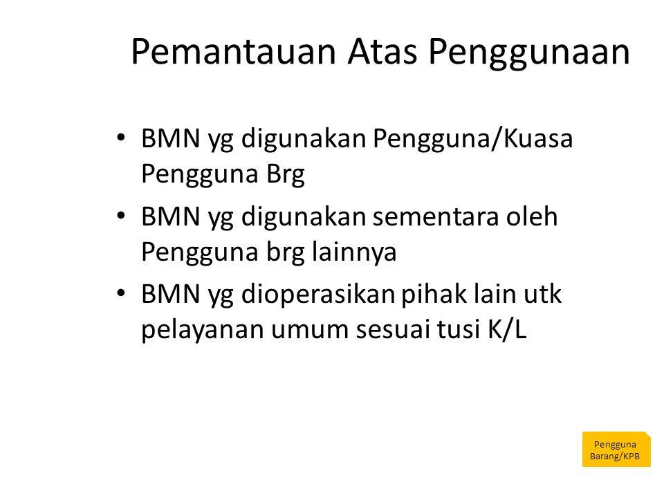 Pemantauan Atas Penggunaan Pengguna Barang/KPB BMN yg digunakan Pengguna/Kuasa Pengguna Brg BMN yg digunakan sementara oleh Pengguna brg lainnya BMN y